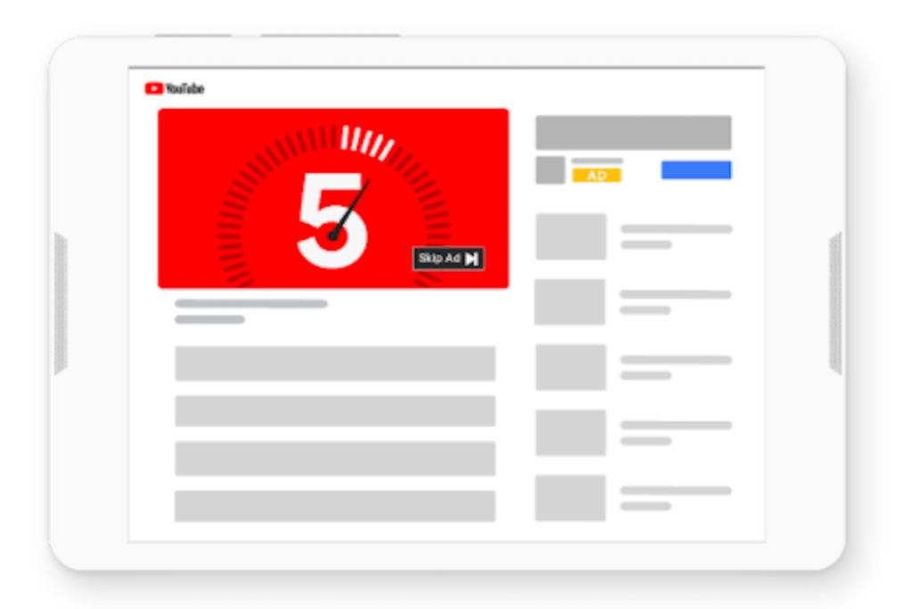 Schéma de Google Ads sur Youtube ©Google